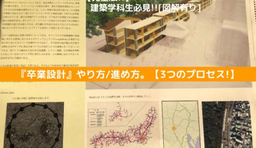 【完全版!!】建築学科生『卒業設計』やり方/進め方。3つのプロセス!【図解有り!】