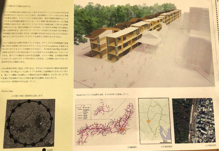 『Loop Library-山手線図書館-』の提案の概要図
