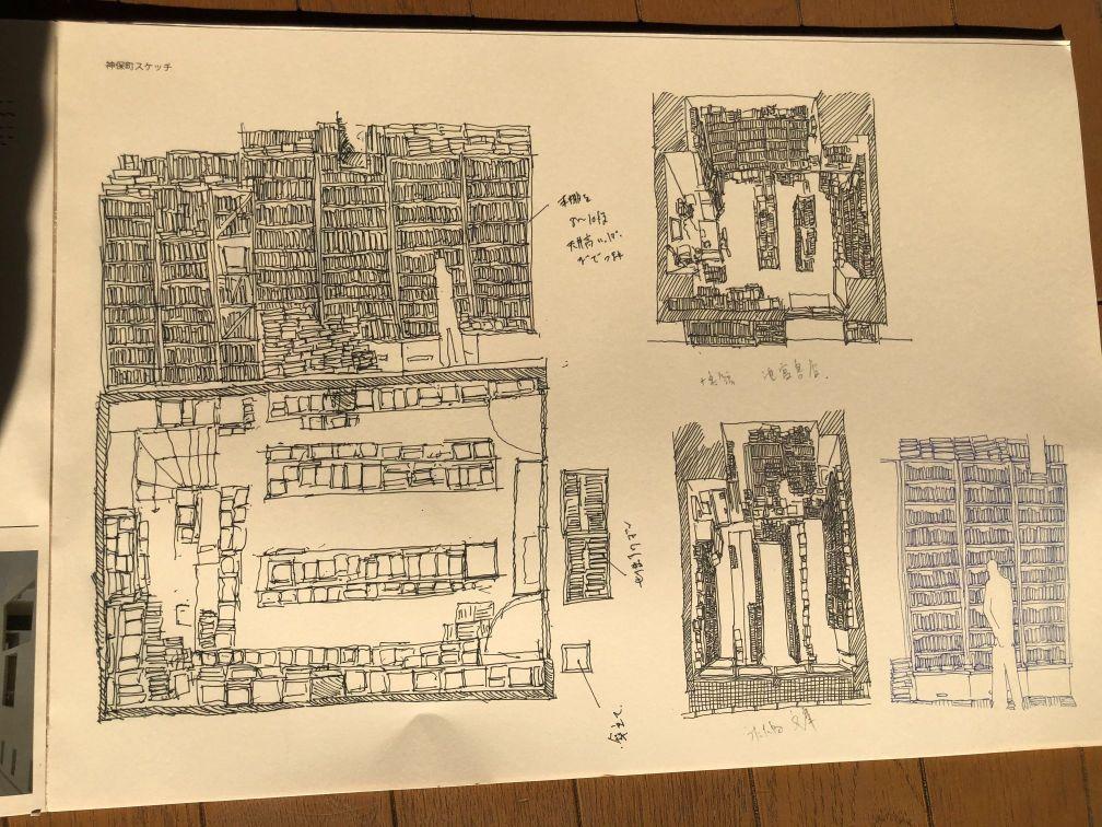 神保町の古書店の現状分析(リサーチ)図。筆者作成